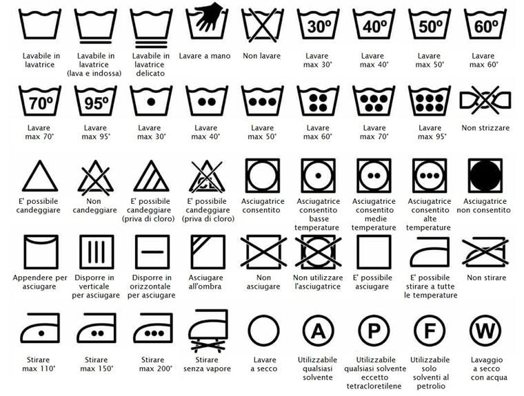 Simboli lavaggio etichetta abbigliamento Lavaggio dei tessuti: istruzioni per luso!